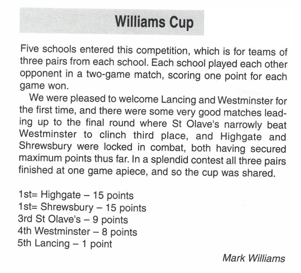 williams cup 2008